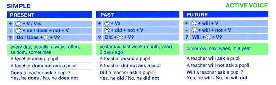 Английский язык 7
