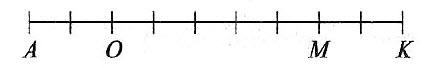 Тест: Нахождение дроби от числа