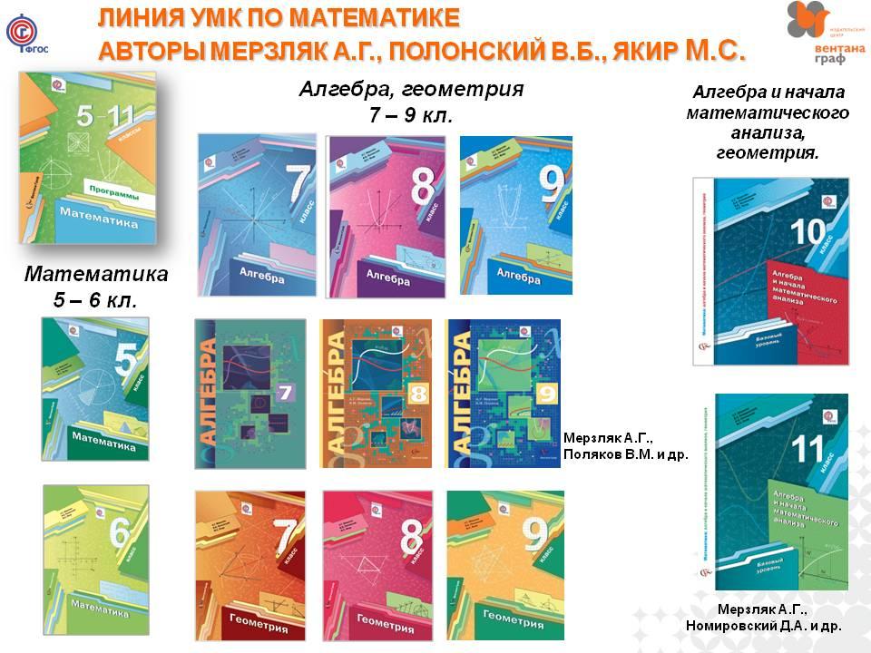 УМК Мерзляк Математика 5-9