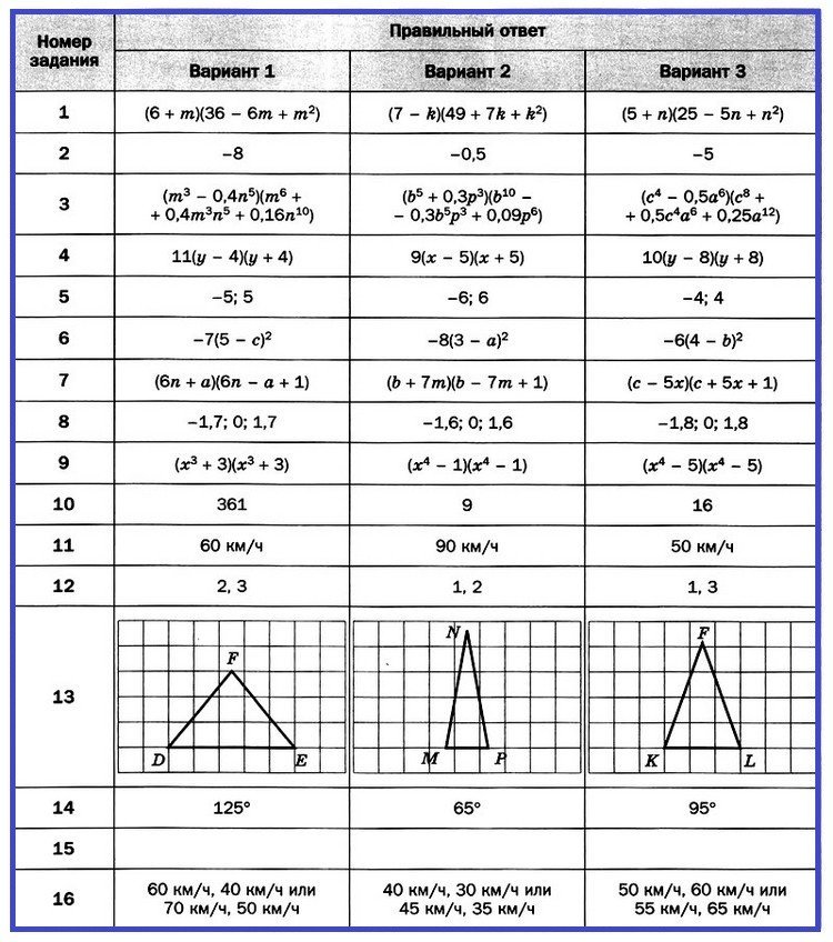 Математика 7 Проверочная работа 5